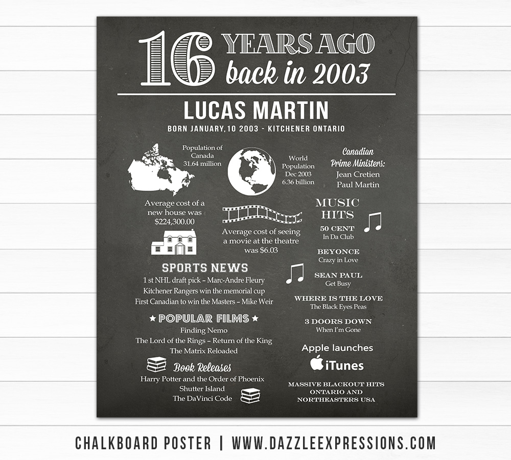 Printable 16th Birthday Chalkboard Poster - 2003